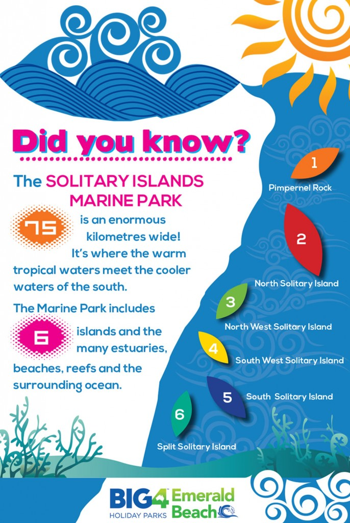 EBHP_MarineParkSign_1024x1500